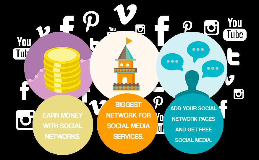KingdomLikes com - Free Facebook Likes, Twitter Followers, YouTube